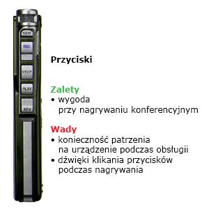 profesjonalne dyktafony - przyciski